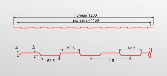 Профнастил С8 0,35 оцинкованный